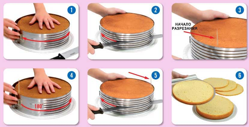 Форма - кольцо для нарезки коржей, бисквита